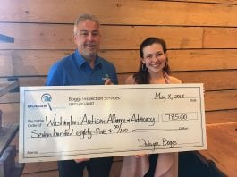 Boggs Inspection Services Gives Back WAAA